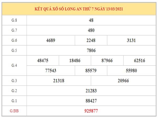 Phân tích KQXSLA ngày 20/3/2021 dựa trên kết quả kỳ trước