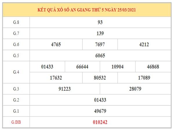 Phân tích KQXSAG ngày 1/4/2021 dựa trên kết quả kì trước