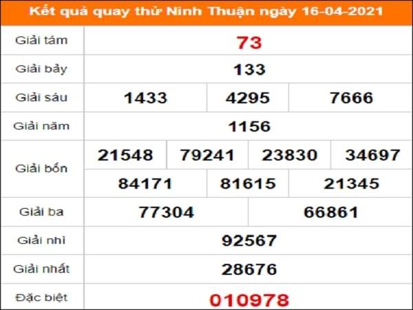 Quay thử xổ số Ninh Thuận ngày 16/4/2021