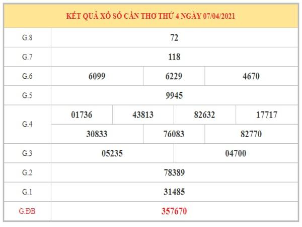 Phân tích KQXSCT ngày 14/04/2021 dựa trên kết quả kì trước