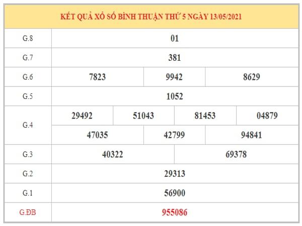Phân tích KQXSBTH ngày 20/5/2021 dựa trên kết quả kì trước