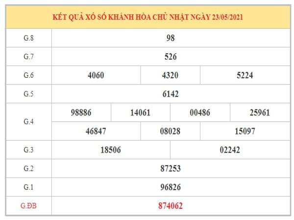 Phân tích KQXSKH ngày 26/5/2021 dựa trên kết quả kì trước