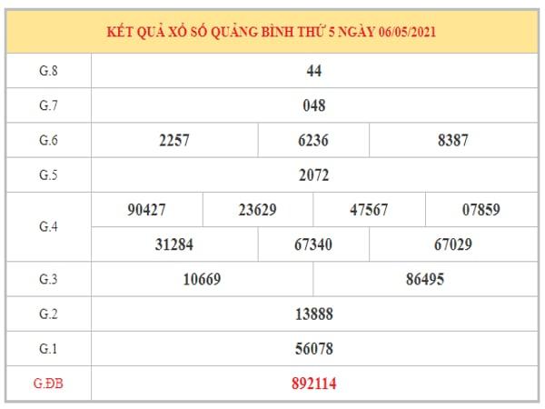 Phân tích KQXSQB ngày 13/5/2021 dựa trên kết quả kì trước
