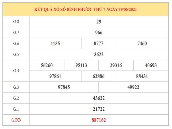 Phân tích KQXSBP ngày 26/6/2021 dựa trên kết quả kì trước