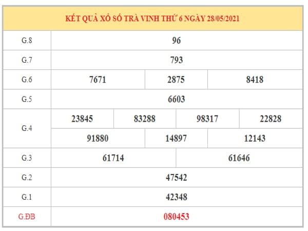 Phân tích KQXSTV ngày 4/6/2021 dựa trên kết quả kì trước
