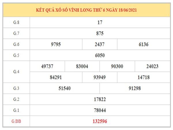 Phân tích KQXSVL ngày 25/6/2021 dựa trên kết quả kì trước