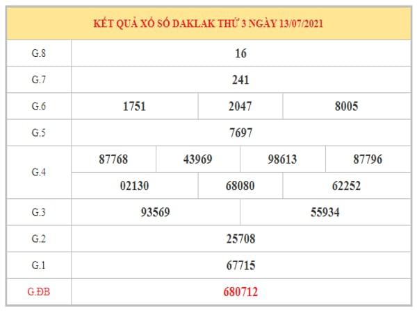Phân tích KQXSDLK ngày 20/7/2021 dựa trên kết quả kì trước