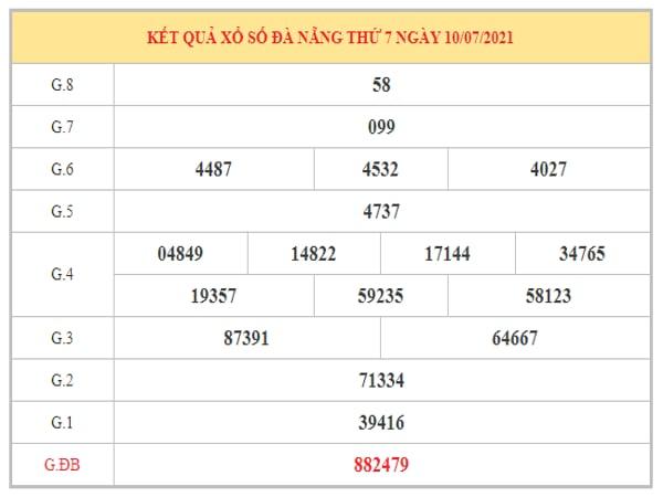 Phân tích KQXSDNG ngày 14/7/2021 dựa trên kết quả kì trước