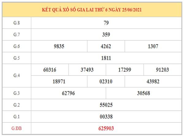 Phân tích KQXSGL ngày 2/7/2021 dựa trên kết quả kì trước