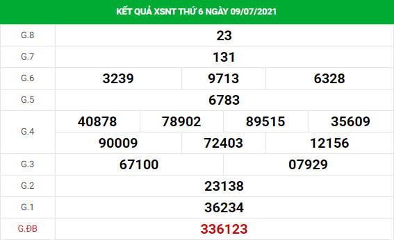 Phân tích XSNT ngày 16/7/2021 hôm nay thứ 6 chính xác