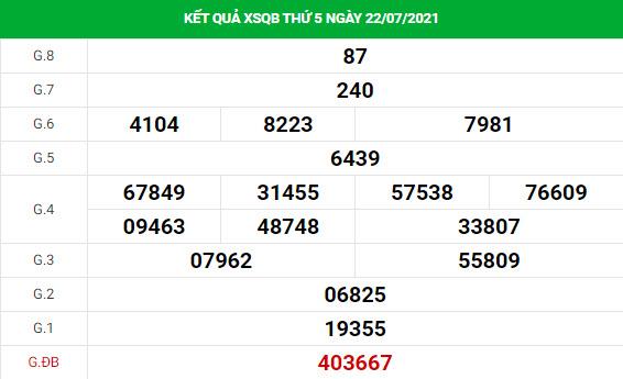 Phân tích XSQB ngày 29/7/2021 hôm nay thứ 5 chính xác