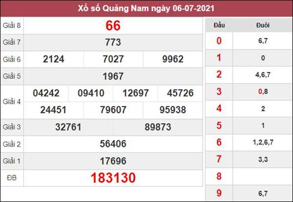 Phân tích XSQNM 13/7/2021 thứ 3 chi tiết chuẩn xác nhất
