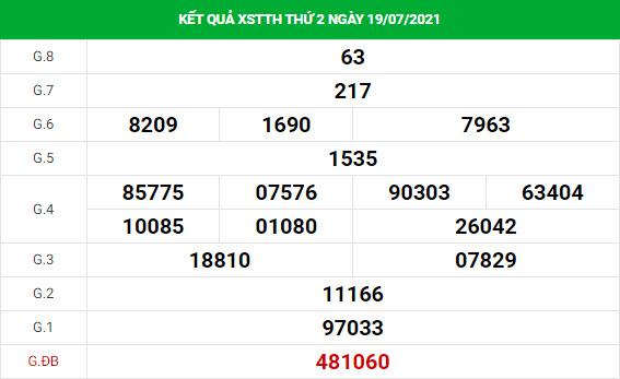 Phân tích xổ số Thừa Thiên Huế 26/7/2021 hôm nay thứ 2 chính xác