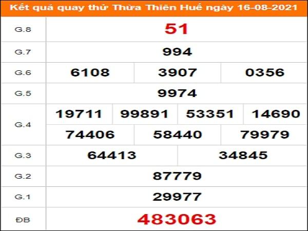 Quay thử xổ số Thừa Thiên Huế ngày 16/8/2021