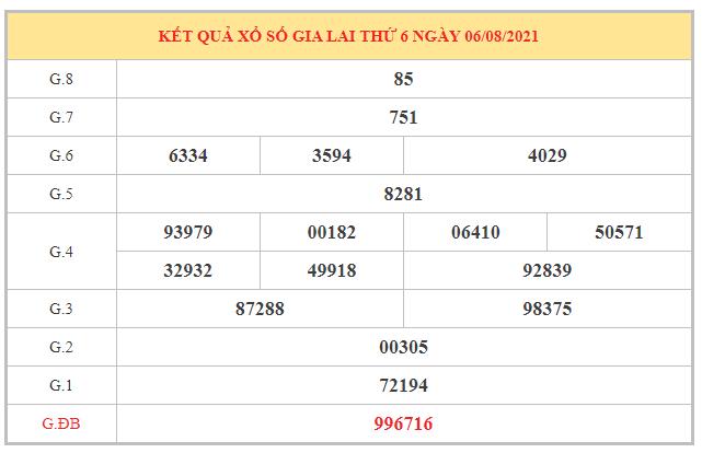 Phân tích KQXSGL ngày 13/8/2021 dựa trên kết quả kì trước