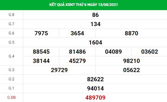 Phân tích XSNT ngày 20/8 hôm nay thứ 6 chính xác