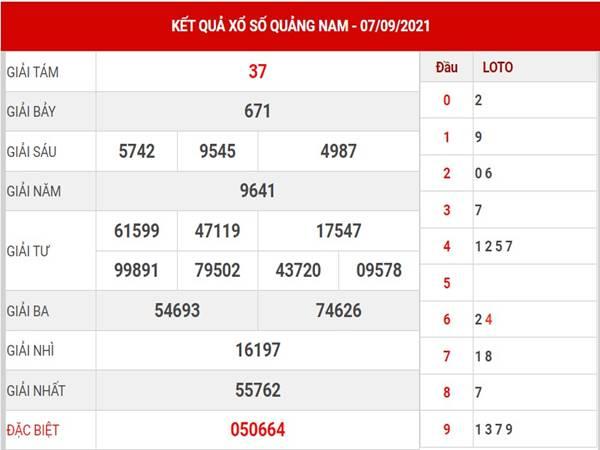 Phân tích KQSX Quảng Nam thứ 3 ngày 14/9/2021