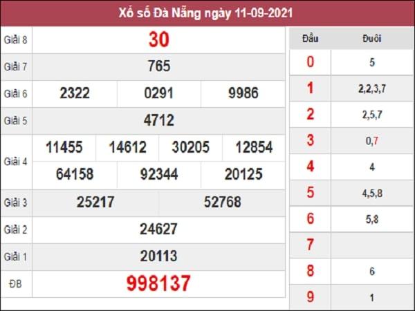 Phânt tích XSDNG 15-09-2021