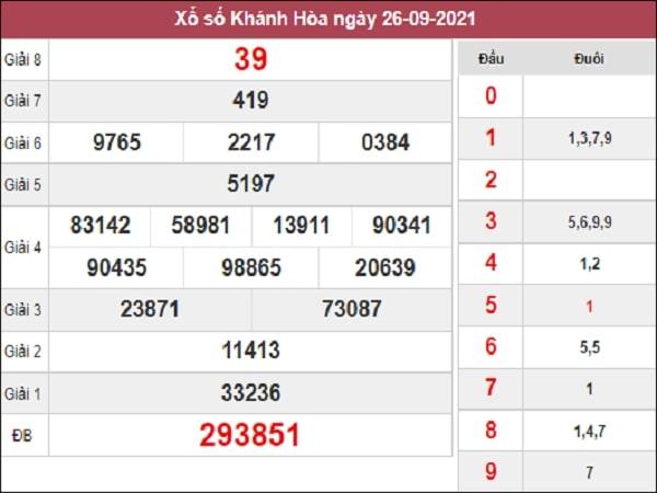 Phân tích XSKH 29/9/2021