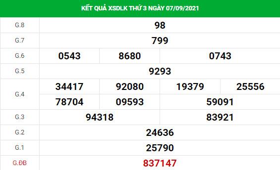 Phân tích XSDLK ngày 14/9 hôm nay thứ 3 chuẩn xác