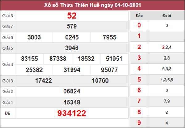 Phân tích XSTTH 11/10/2021 chốt đầu đuôi lô VIP Huế
