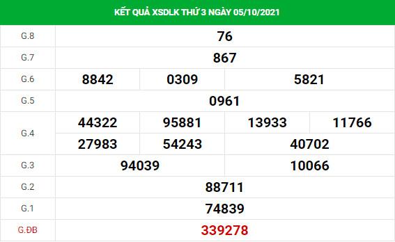 Phân tích xổ số Daklak 12/10/2021 thứ 3 hôm nay chuẩn xác