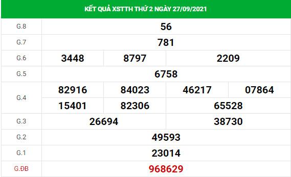 Phân tích XSTTH ngày 4/10 hôm nay thứ 2 chuẩn xác
